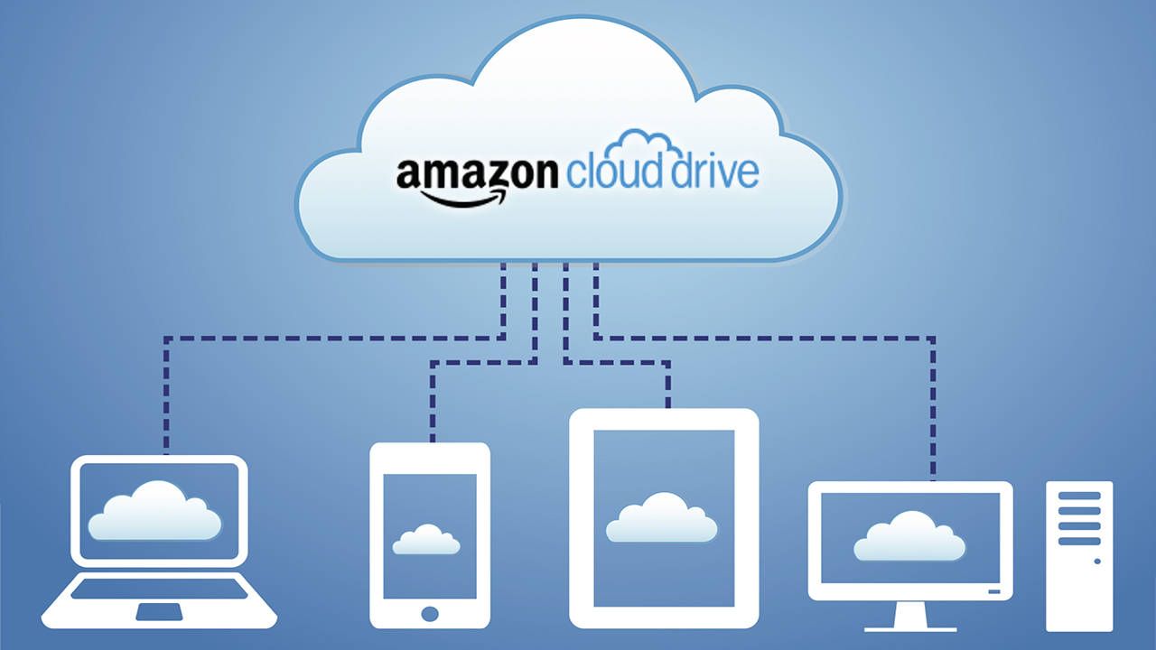 Amazon Drive og Rclone 2